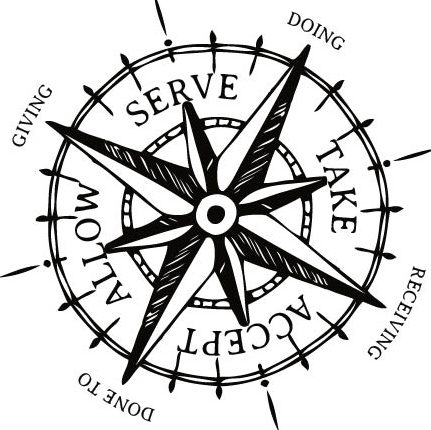 wheel of consent resources